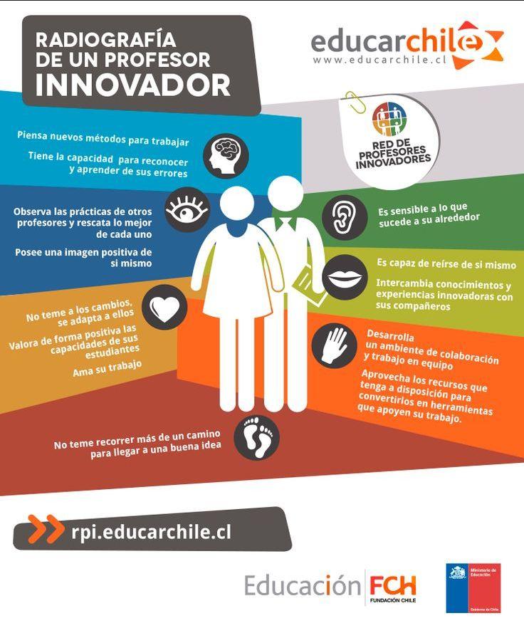 Profesor Innovador (Infografía)