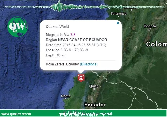 The April 16, 2016 M 7.8 earthquake, offshore of the west coast of northern Ecuador, occurred as the result of shallow thrust faulting