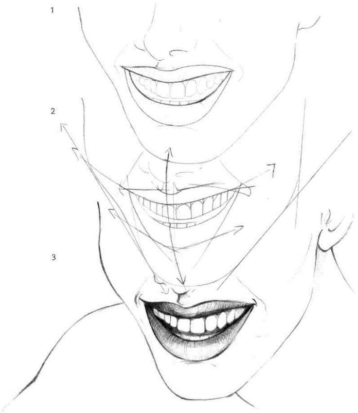 Учимся рисовать fashion-эскиз. Урок 5. Рот | WISTARIA