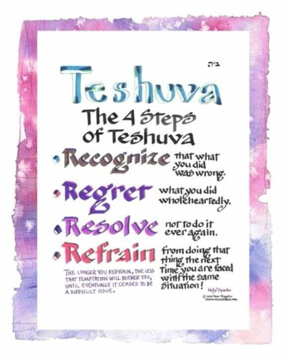 Image result for 4 steps of teshuva