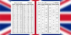 Anglické nepravidelné slovesá - tabuľka a pracovný list na precvičenie.