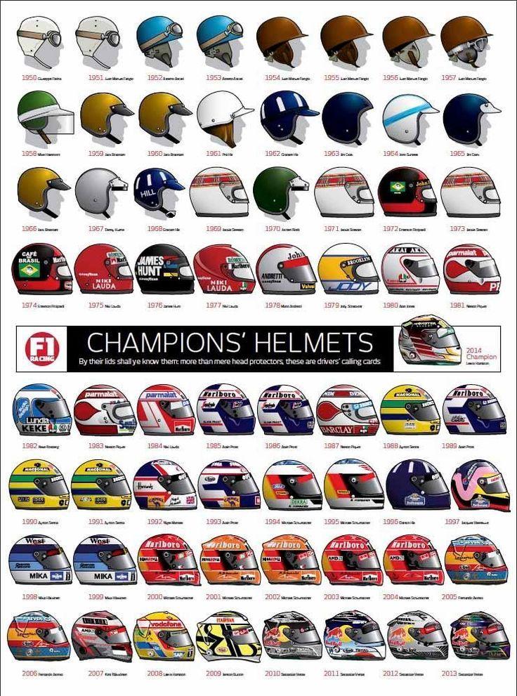 Champion's Helmets