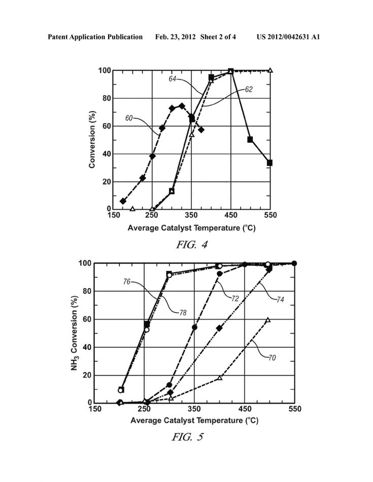 Lean Burn Engine Diagram List Lean Burn Engine Diagram
