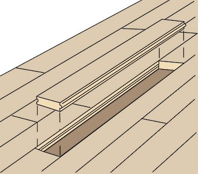 Use the technique shown below for short sections of boards.