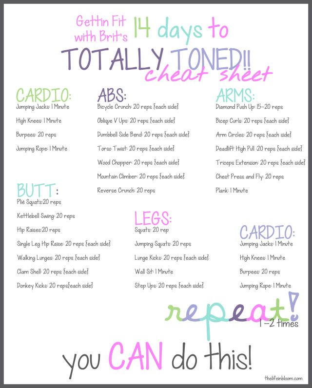 14 Days to Totally Toned Cheat Sheet!