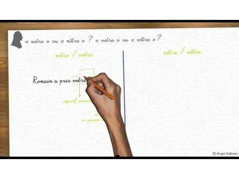 Orthographe : « notre » ou « nôtre » ? « votre » ou « vôtre » ?   Tests et exercices d'orthographe avec le Projet Voltaire