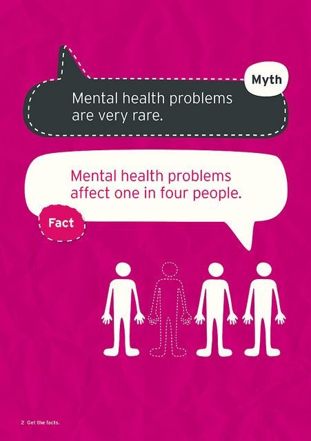 impact of mental illness on families Children from single-parent families are twice as likely to suffer from mental health problems as those living with married parents, figures showed today boys whose parents had split up had the highest rate of childhood mental illness in 2004, the office for national statistics (ons) said.