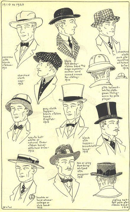 English fashion history timeline 61