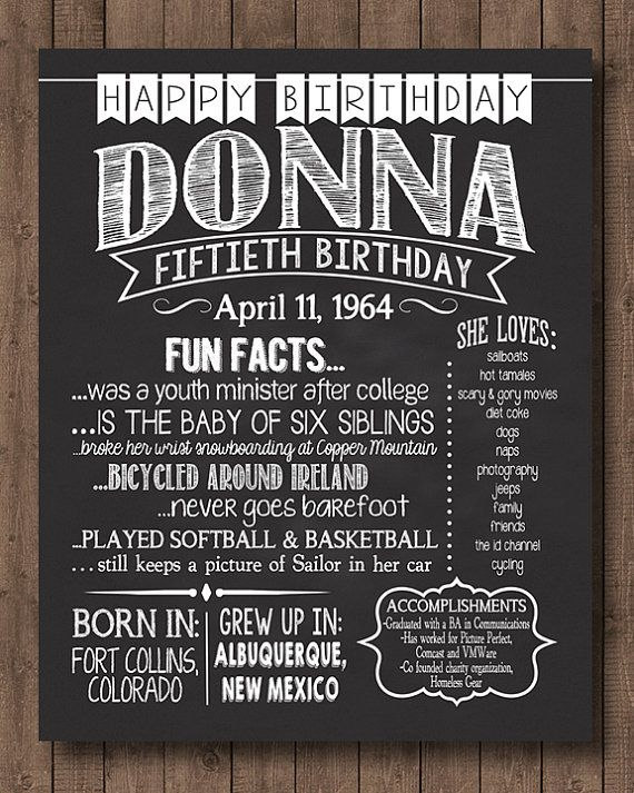 All About Me Adult Birthday Poster Digital File by JustAPeekAHoo, $18.00