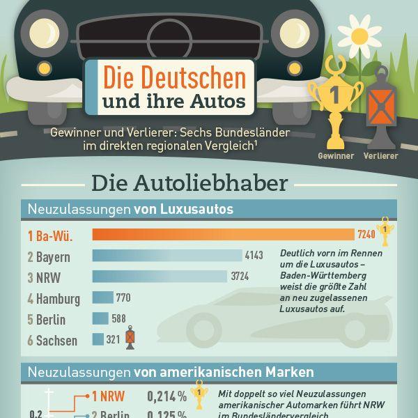 103 besten fun facts germany bilder auf pinterest deutschland deutschlandkarte und spa fakten. Black Bedroom Furniture Sets. Home Design Ideas