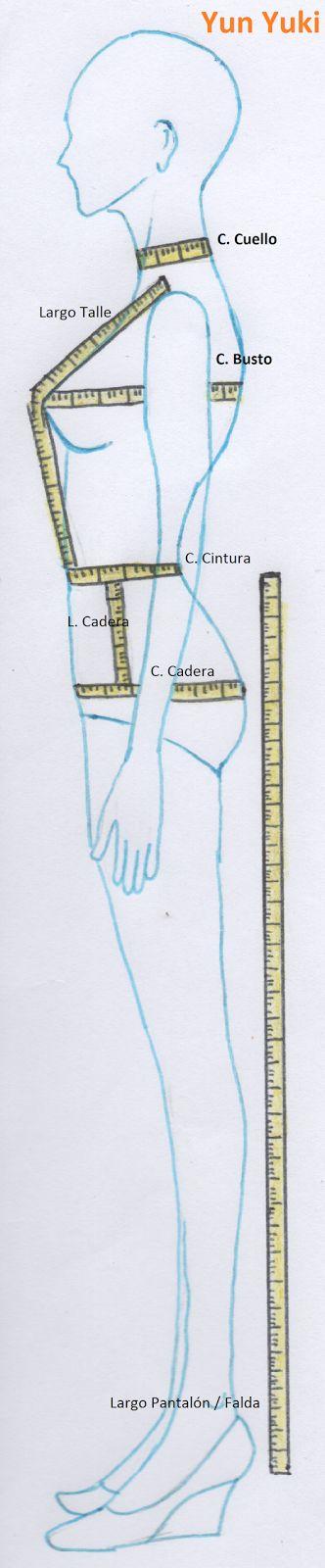 Contorno Cuello :  se mide pasando la cinta métrica alrededor del cuello por la parte más baja     Contorno Busto:  Se mi de alrededor ...