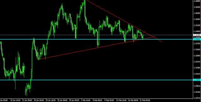 Hát ez bejött :) EUR/JPY EUR/USD GBP/USD - Forex*Stocks<br>*ETFs*Incides<br>analysis*charts