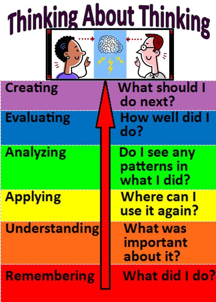Modern Project Management Answer Key