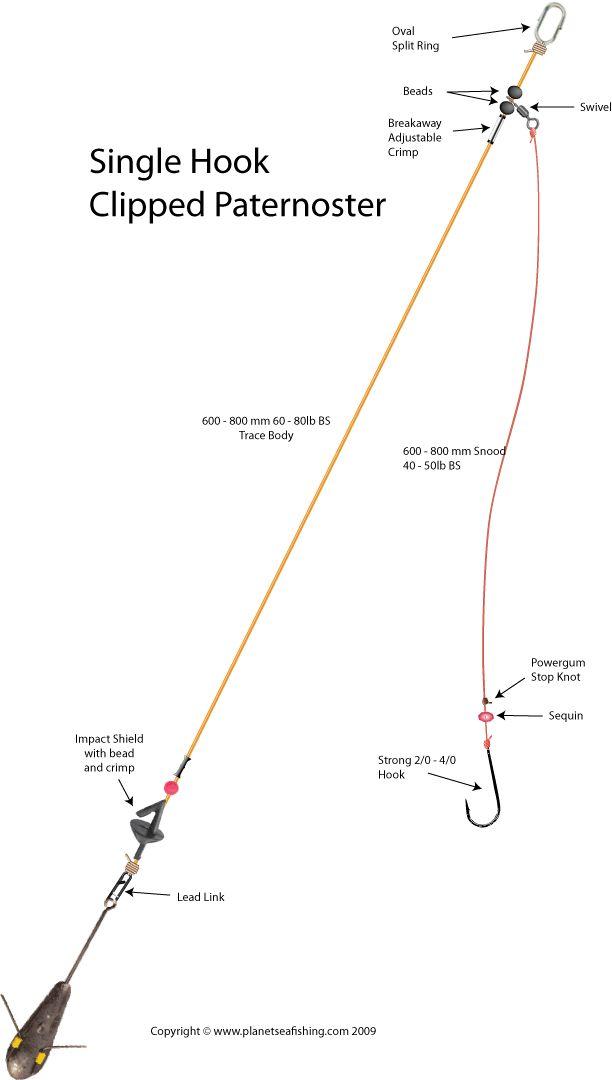 Fishing knots diagrams - photo#50