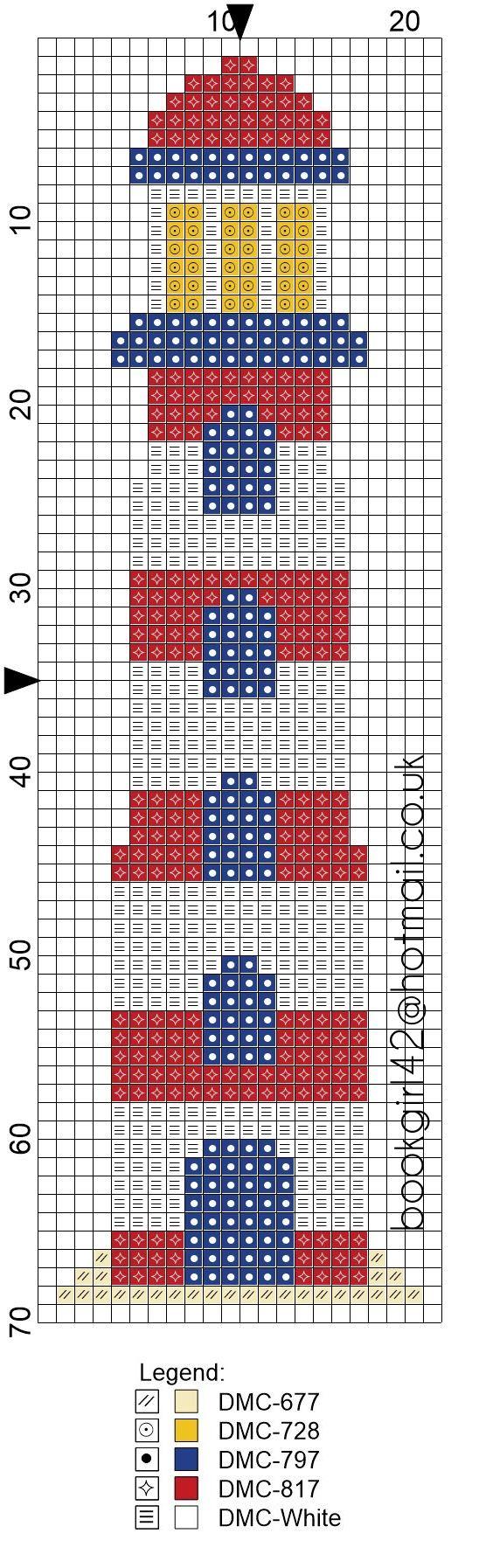 Lighthouse Nautical Sea Free Cross Stitch Pattern More