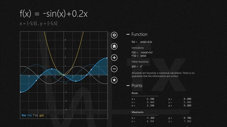 Function plotter // Easily enter a function and then the app will plot the graph and show you the basic results of a curve sketching. Additionally to normal functions the app also supports functions with complex numbers, functions in a three-dimensional space with two variables x and y, functions in parametric equation and functions in a polar coordinate system with an angle and a radius.