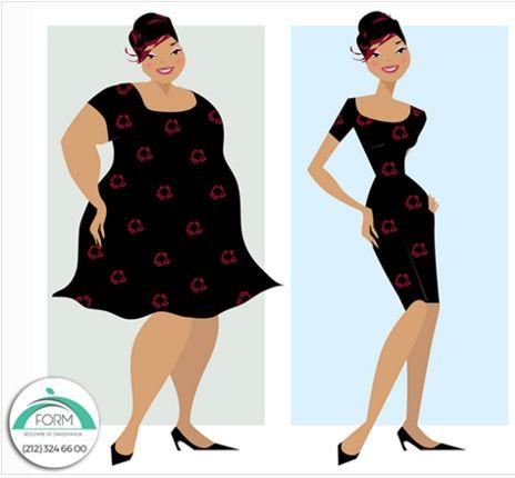 Şimdiki vücudunuz için değil, hayalinizdeki vücut için yiyin. #Fit olun, #sağlıklı olun. #MutluPazarlar #FormBeslenme