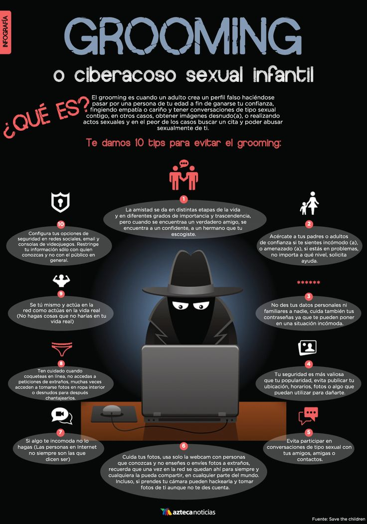 Grooming o ciberacoso sexual infantil #infografia