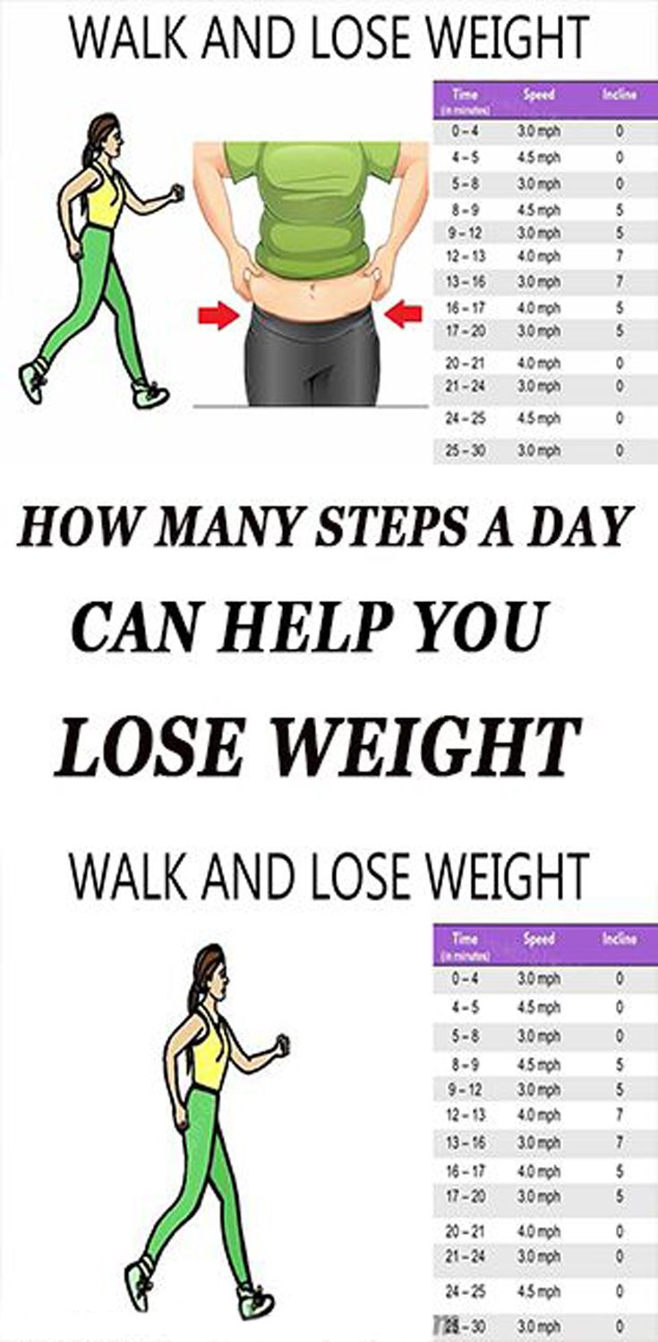 How many steps to loss weight in a day