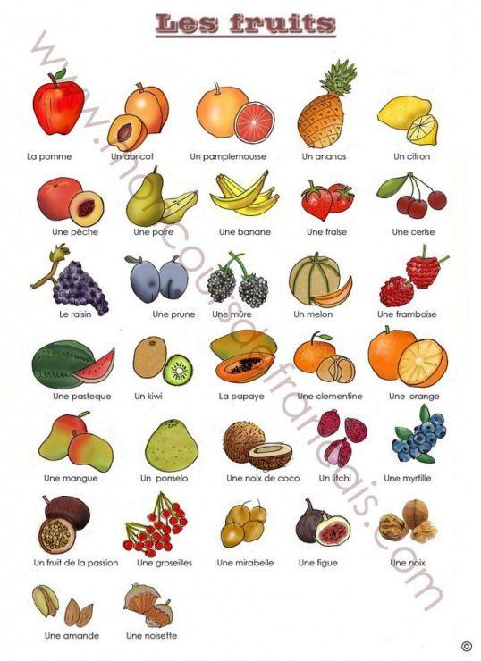 выбрать овощи на французском в картинках тебе пришла