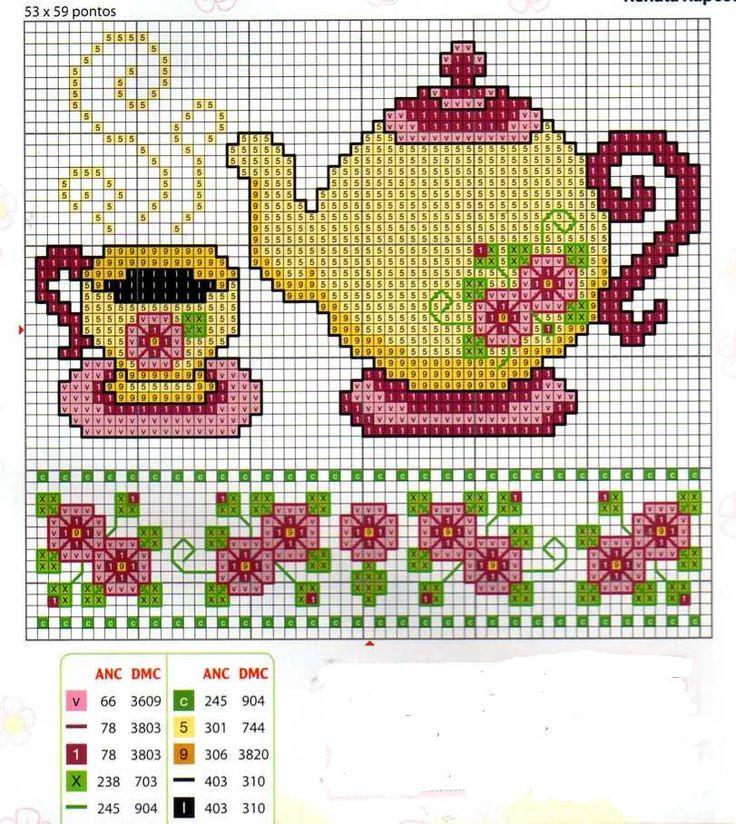 Belos gráficos de ponto cruz para cozinha , bules, xícaras, chaleiras e vários outros artefatos de cozinha para bordar.