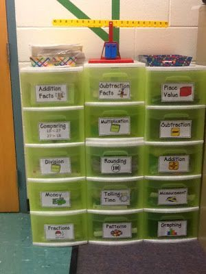 Third Grade Thinkers- math centers organization... I would like to eventually have my math centers/edu games this organized!