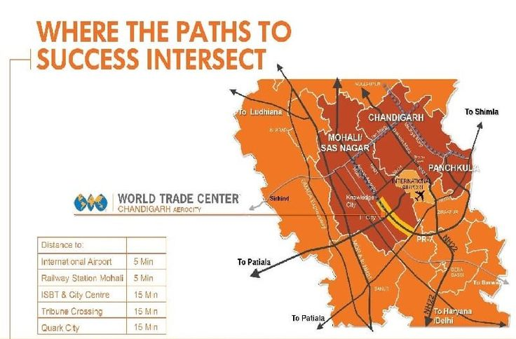 WTC Chandigarh: A Ready Catchment of Consumers to Grow Your Economy