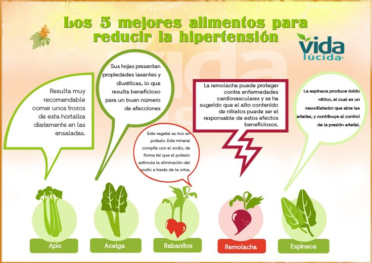 Los 5 mejores alimentos para reducir la hipertensi n inforgraf as de recetas pinterest natural - Alimentos que suben la tension ...