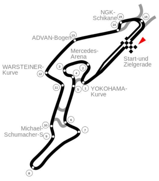 German Grand Prix Circuit - Nurburgring Formula 1 Layout 5.148km's