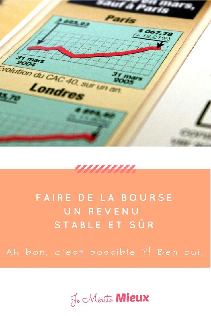 3000€ par mois, grâce aux dividendes #interview #jemeritemieux #bourse