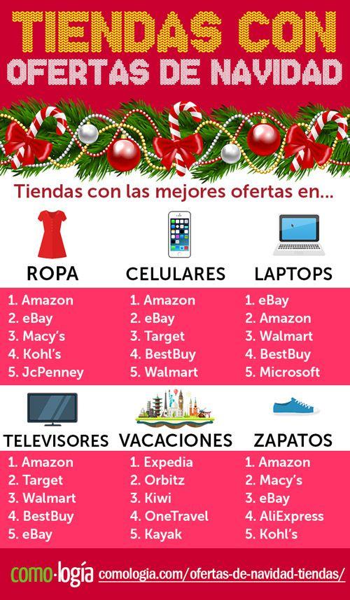 Tiendas con mejores ofertas navideñas  #ofertas #navidad #ahorrardinero