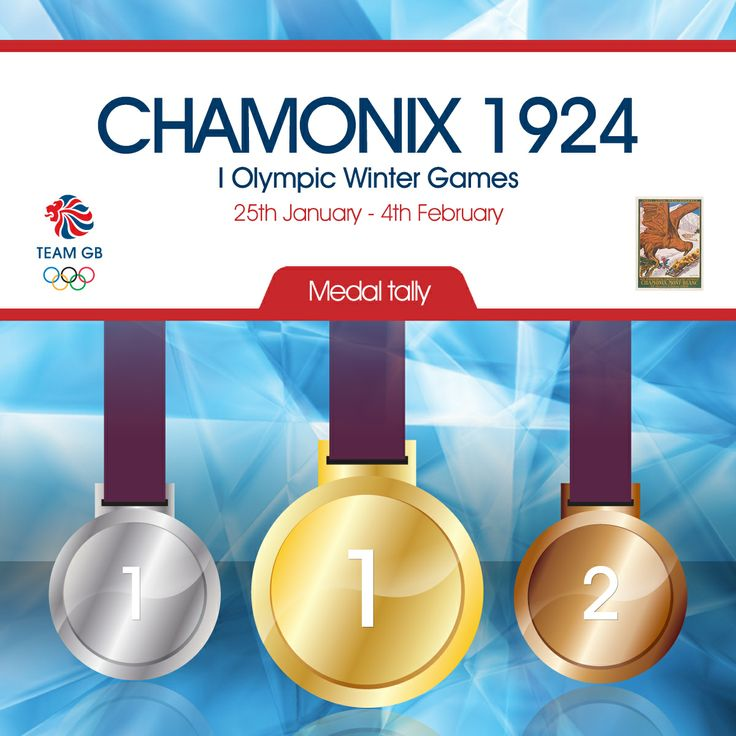 Team GB's complete medal count from the 1924 winter Olmypic games in Chamonix