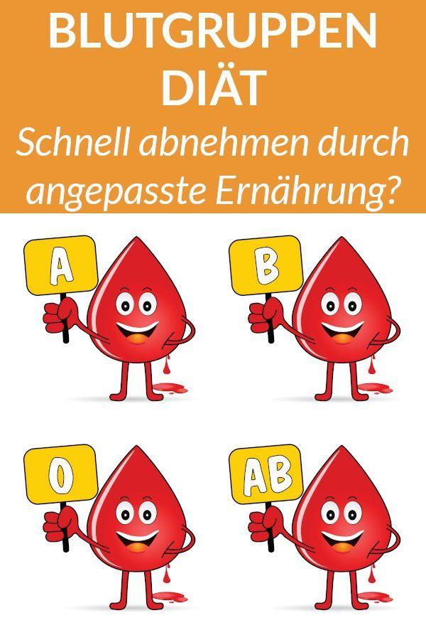 Die Blutgruppendiät