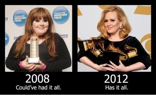Has it all: Music, Girl, Favorite Things, Inspiration, Weight Loss, Funny Stuff, People, Adele