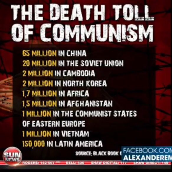 best absolute power corrupts absolutely ideas  socialism leads to communism power corrupts and absolute power corrupts absolutely