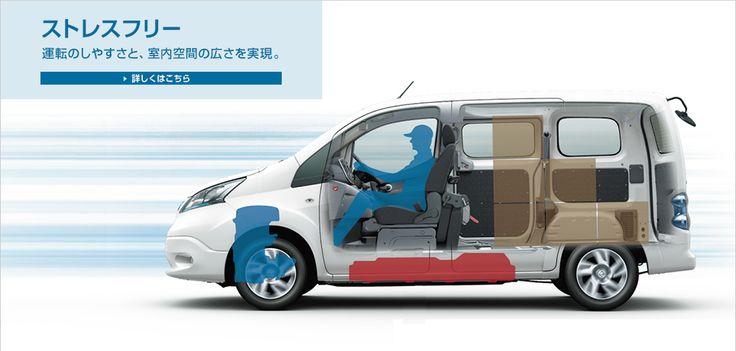 ストレスフリー 運転のしやすさと、室内空間の広さを実現。