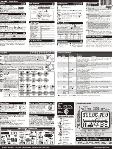 Nikon F6 CheatSheet