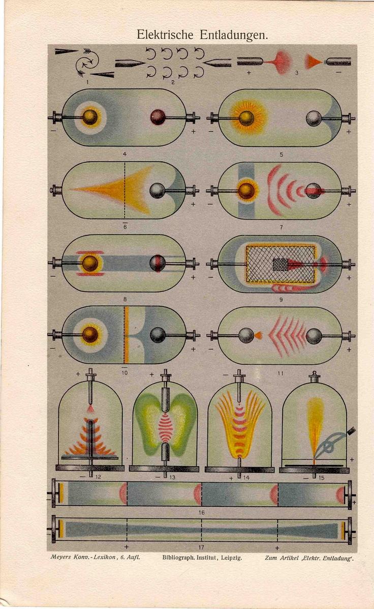 1894 electricity original antique science laboratory print.