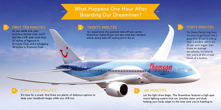 If you haven't yet flown on our 787 #Dreamliner, here's what you're missing...
