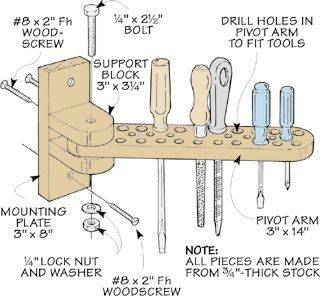 Woodworking Tips: Swing-Out Tool Bar ...wall-mounted tool bar shown in the drawing at right. Besides holding a number of hand tools, the bar swings out from the wall. This provides easy access to additional tools mounted behind the tool bar....