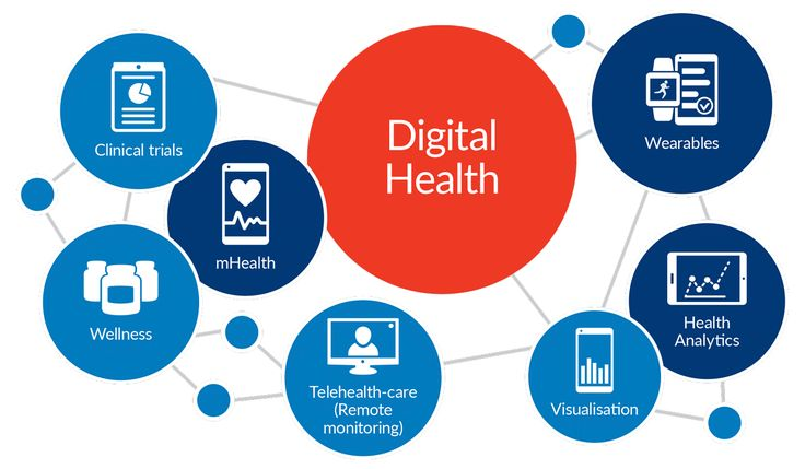Philips HealthSuite IoT Architecture based on AWS Sexy IT - copy blueprint medicines analyst coverage