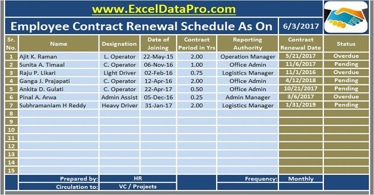 Download Employee Contract Renewal Schedule Excel Template to easily track your contracts, to know their renewal or expiry dates etc.