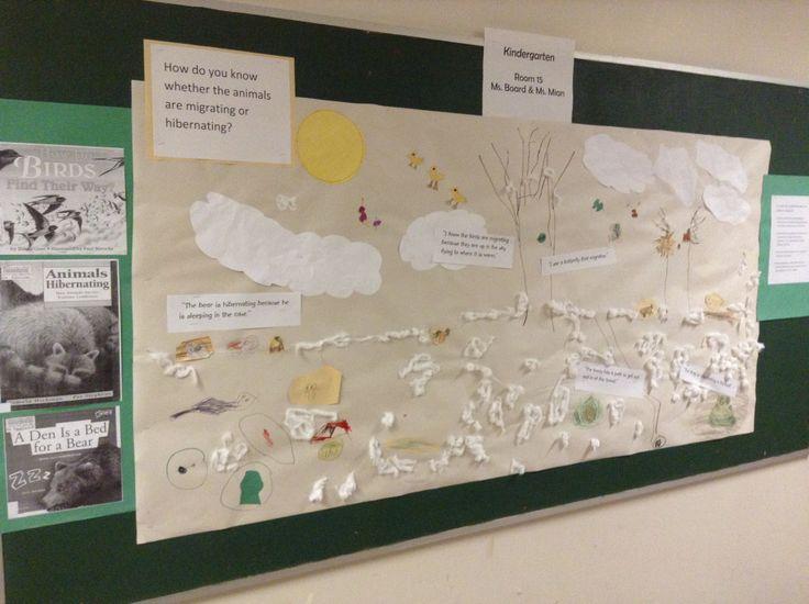 Completed Collaborative Mural: hibernation vs migration Reggio inspired classroom