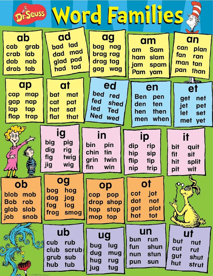 Dr. Seuss: Word Families Chart (EU837464) available at Adventures In Learning
