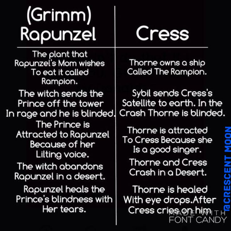 This is a comparison I made between Marrissa Meyer's Book Cress, which is part of a series called the lunar chronicles and is based of Rapunzel, and the original Grimm Fairytale it was based off of. I thought that I caught all the parallels when I first read it but there were so many I didn't realize till I read the original and seeing as Rapumzel is my favorite princess I thought this was pretty epic. So I hope this helps you have an even better viewpoint of Cress.