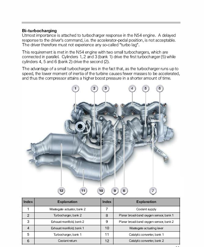 2007 engine tech: how the n54 works (must read!!!) | bmw n54, engineering,  bmw  pinterest
