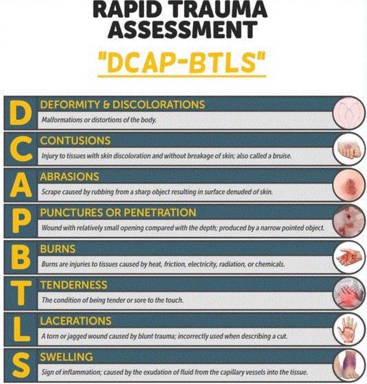 DCAP-BTLS                                                                                                                                                                                 More