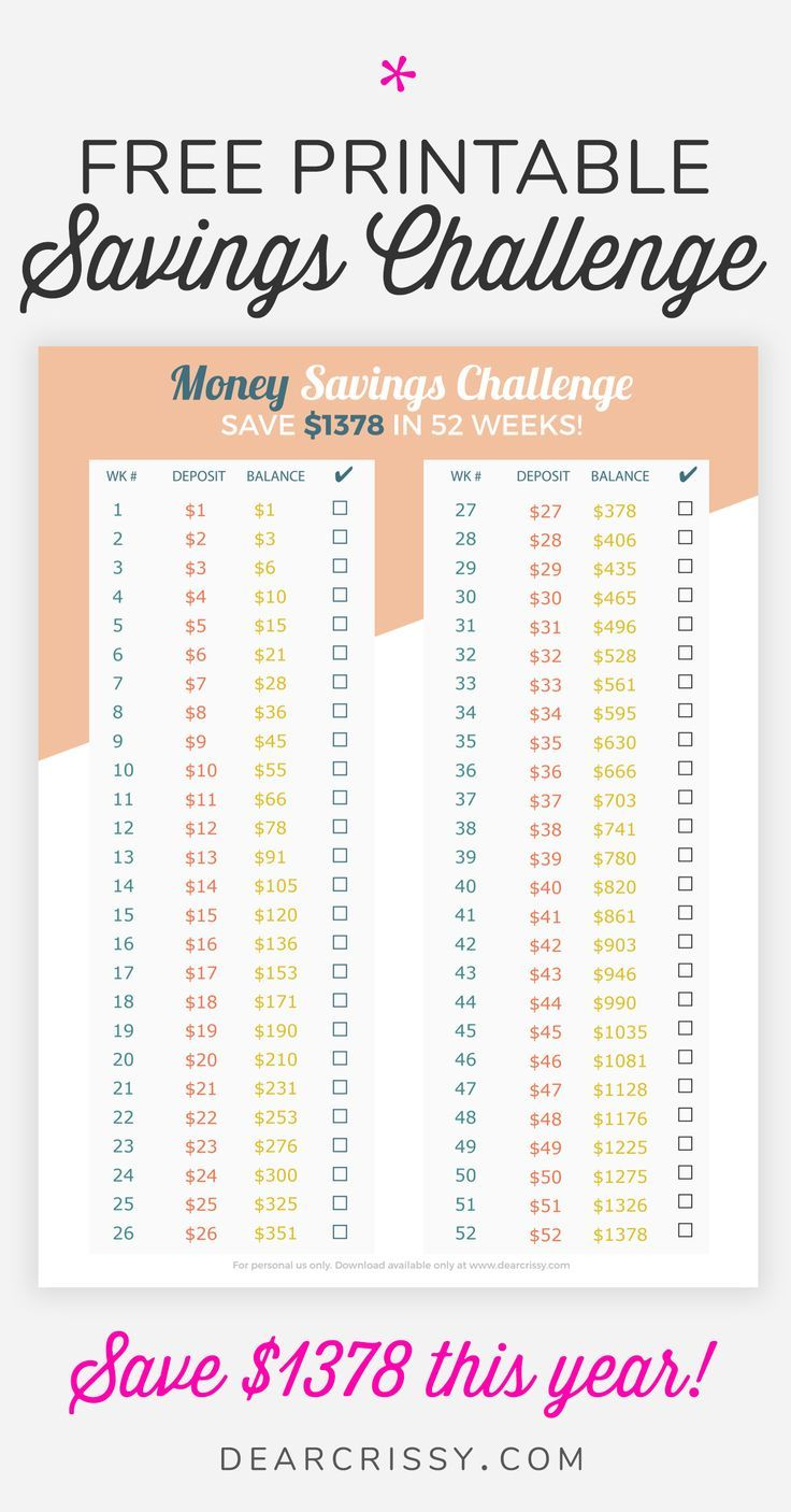 Money Savings Challenge - Save $1378 in 52 Weeks! An easy way to save money throughout the year! #FreePrintable #MoneySavingChallenge #Savings #Budget