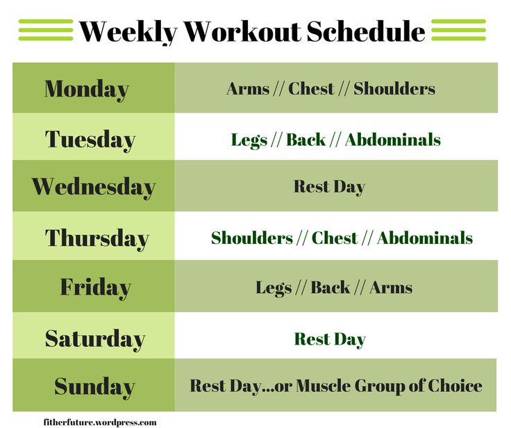 Weightlifting Schedule
