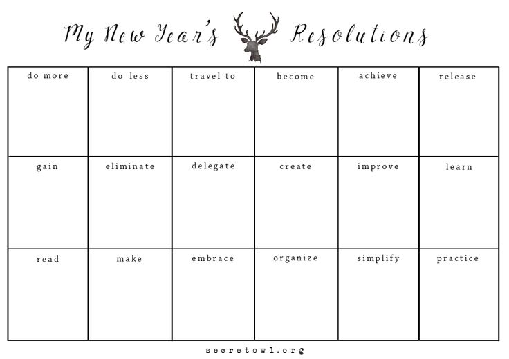 18 questions to help you set powerful goals and resolutions + free New Year Resolutions Printable!